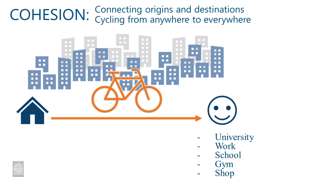 Designing Bicycle Infrastructure - Cohesion